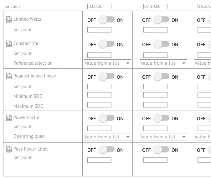 Power controller wireframes