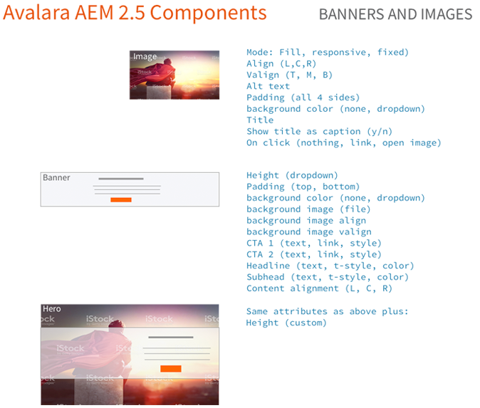 CMS component library